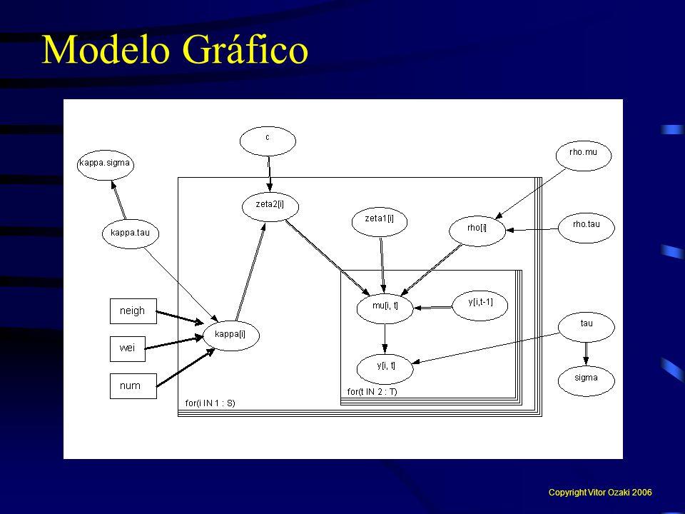 Modelo Gráfico Copyright Vitor Ozaki 2006