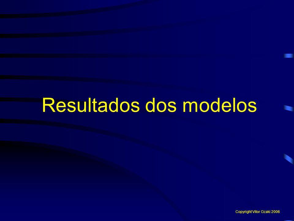 Resultados dos modelos Copyright Vitor Ozaki 2006