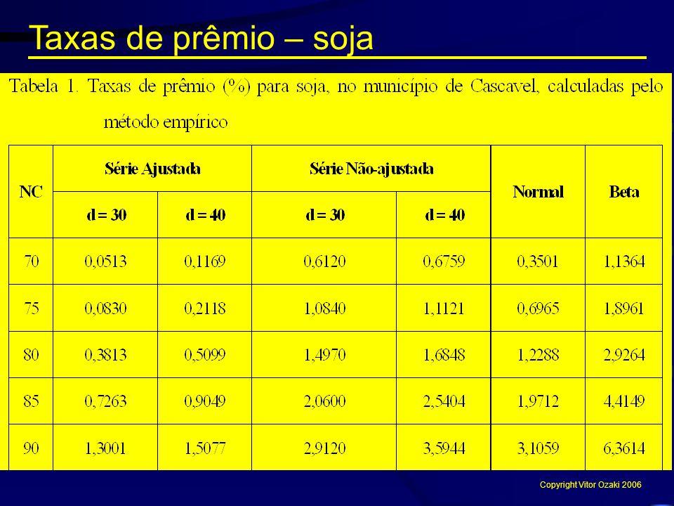 Taxas de prêmio – soja Copyright Vitor Ozaki 2006