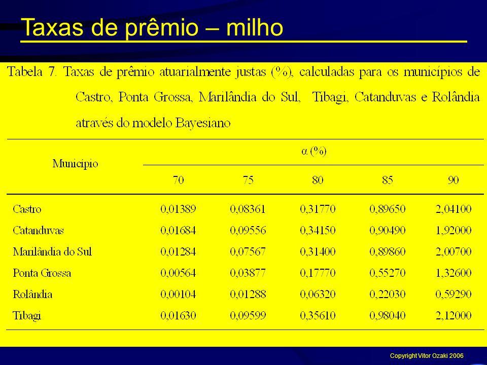 Taxas de prêmio – milho Copyright Vitor Ozaki 2006