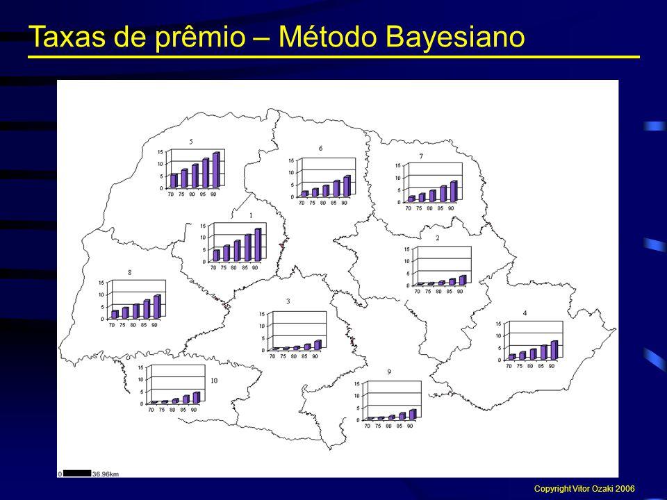Taxas de prêmio – Método Bayesiano Copyright Vitor Ozaki 2006