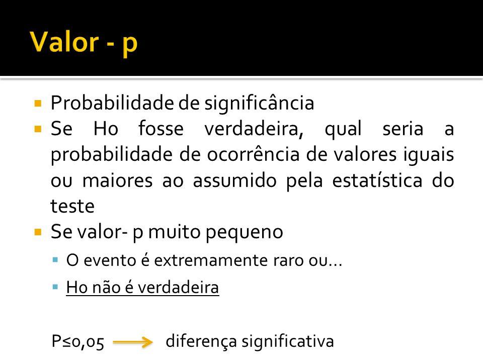  Probabilidade de significância  Se H0 fosse verdadeira, qual seria a probabilidade de ocorrência de valores iguais ou maiores ao assumido pela esta