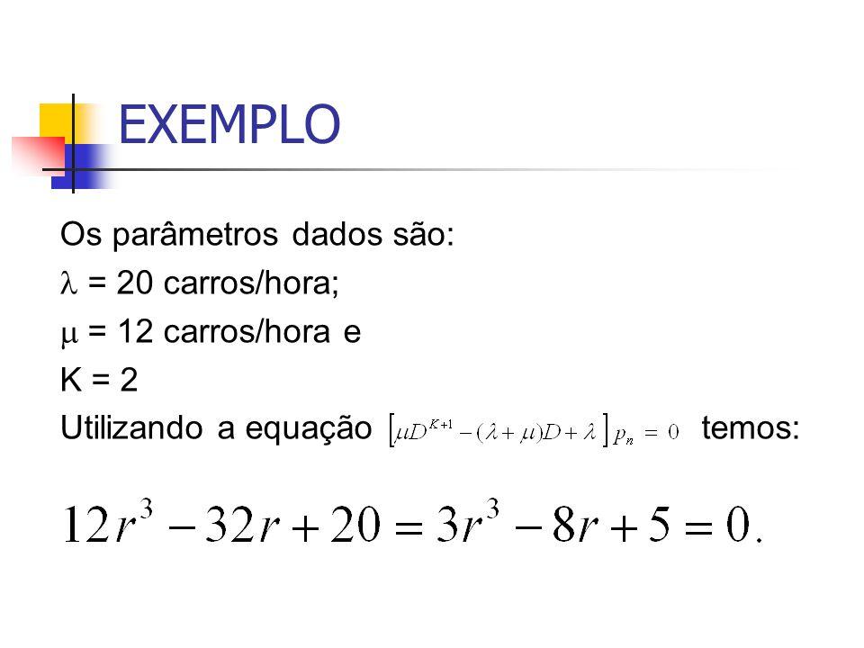 EXEMPLO Os parâmetros dados são: = 20 carros/hora;  = 12 carros/hora e K = 2 Utilizando a equação temos: