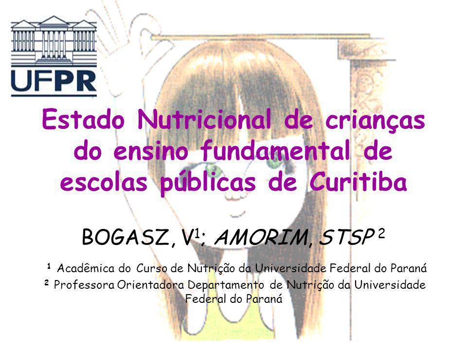 Estado Nutricional de crianças do ensino fundamental de escolas públicas de Curitiba BOGASZ, V 1 ; AMORIM, STSP 2 1 Acadêmica do Curso de Nutrição da Universidade Federal do Paraná 2 Professora Orientadora Departamento de Nutrição da Universidade Federal do Paraná