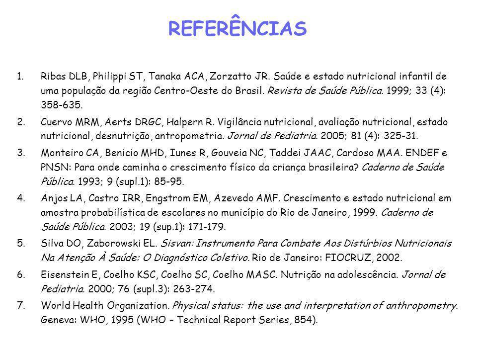 REFERÊNCIAS 1.Ribas DLB, Philippi ST, Tanaka ACA, Zorzatto JR.