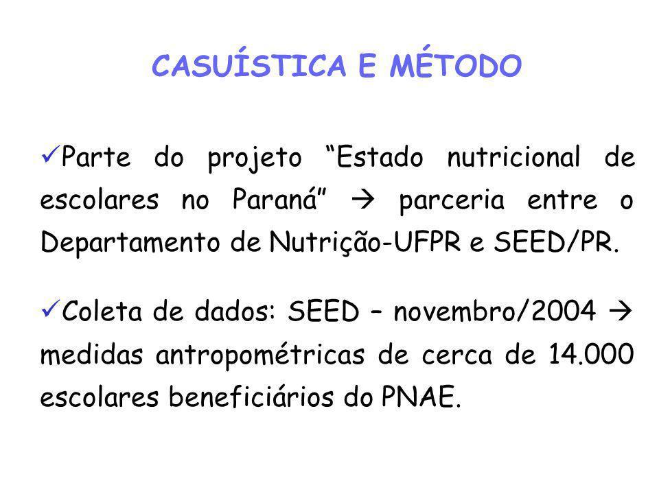 364 crianças (185F/179M); Crianças de 1ª a 4ª séries do ensino fundamental (faixa etária de 6 a 10 anos); Escolas públicas estaduais de Curitiba.