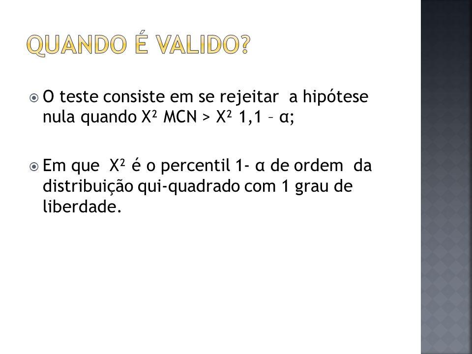  O teste consiste em se rejeitar a hipótese nula quando X² MCN > X² 1,1 – α;  Em que X² é o percentil 1- α de ordem da distribuição qui-quadrado com