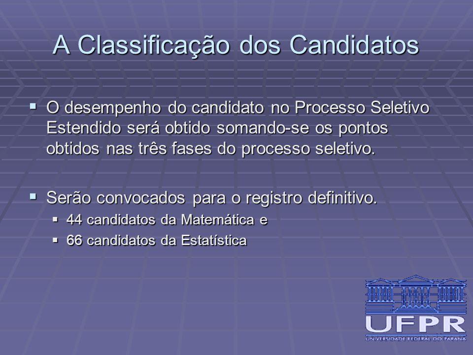 A Classificação dos Candidatos  O desempenho do candidato no Processo Seletivo Estendido será obtido somando-se os pontos obtidos nas três fases do p