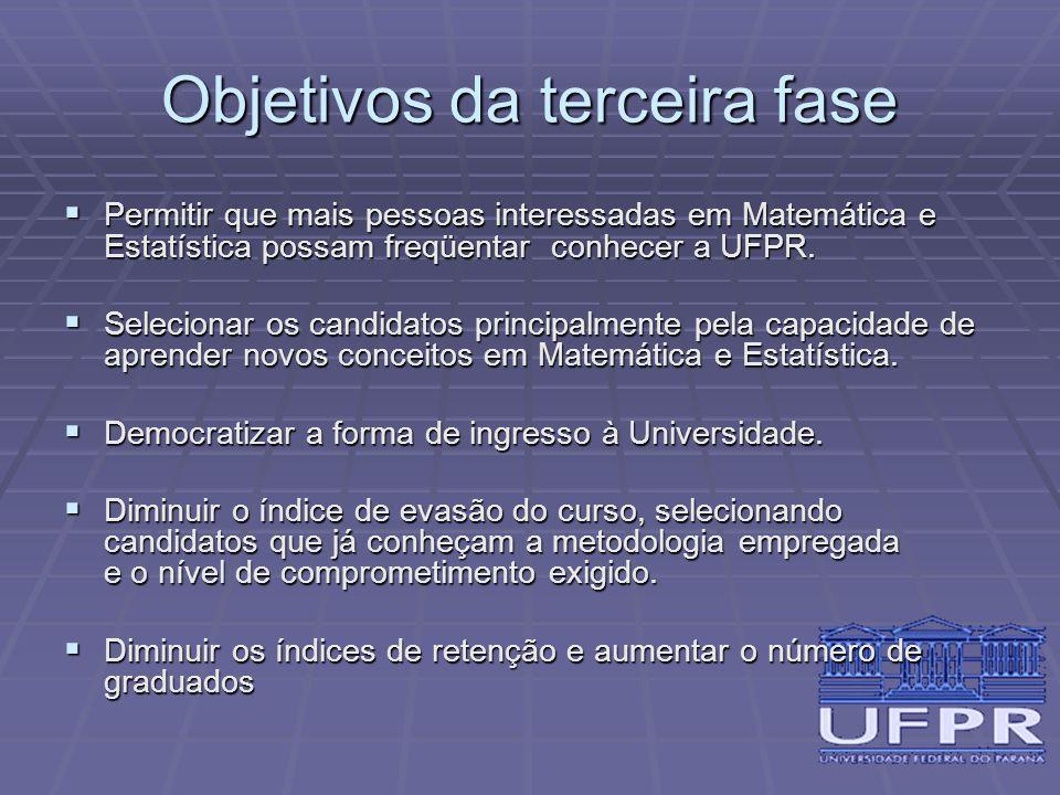 Objetivos da terceira fase  Permitir que mais pessoas interessadas em Matemática e Estatística possam freqüentar conhecer a UFPR.  Selecionar os can