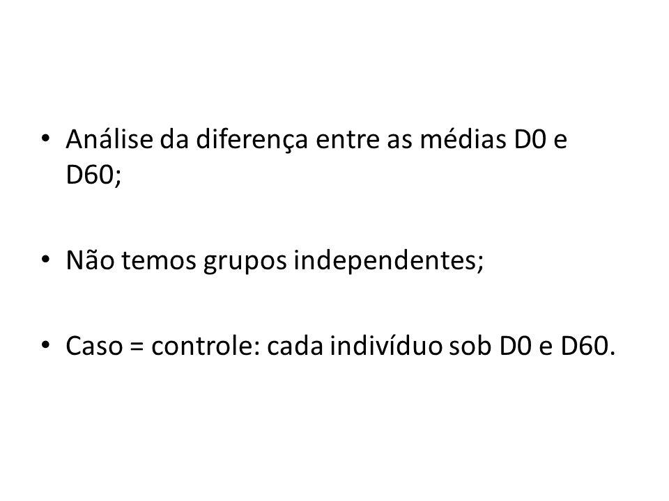 Análise da diferença entre as médias D0 e D60; Não temos grupos independentes; Caso = controle: cada indivíduo sob D0 e D60.