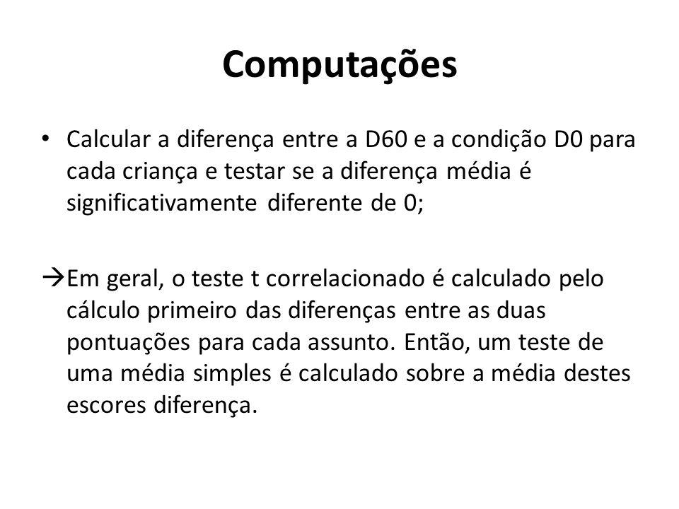 Computações Calcular a diferença entre a D60 e a condição D0 para cada criança e testar se a diferença média é significativamente diferente de 0;  Em geral, o teste t correlacionado é calculado pelo cálculo primeiro das diferenças entre as duas pontuações para cada assunto.
