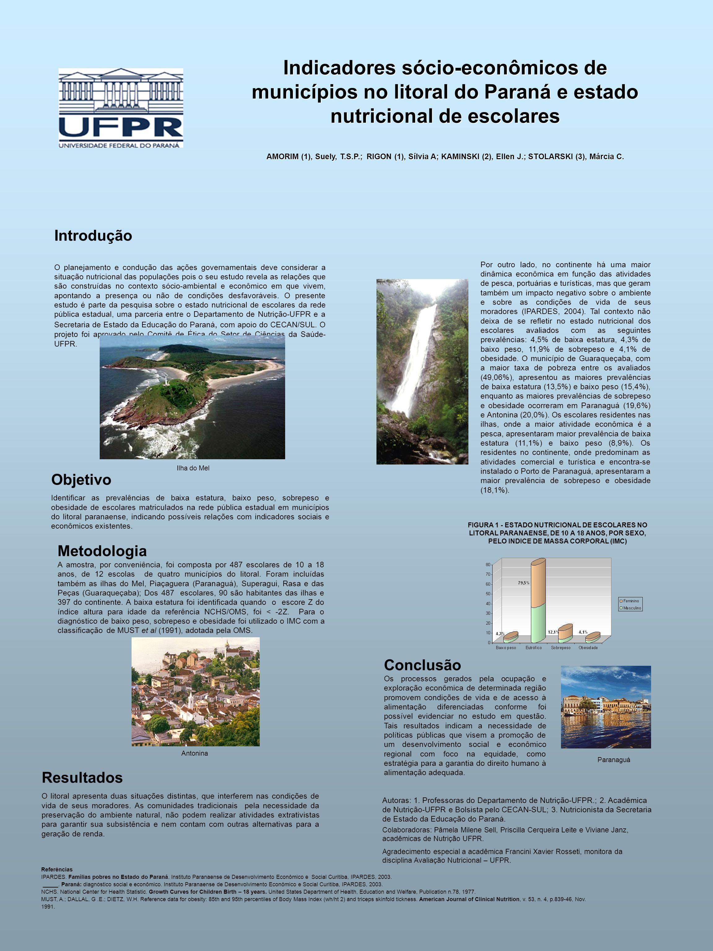Indicadores sócio-econômicos de municípios no litoral do Paraná e estado nutricional de escolares AMORIM (1), Suely, T.S.P.; RIGON (1), Sílvia A; KAMI