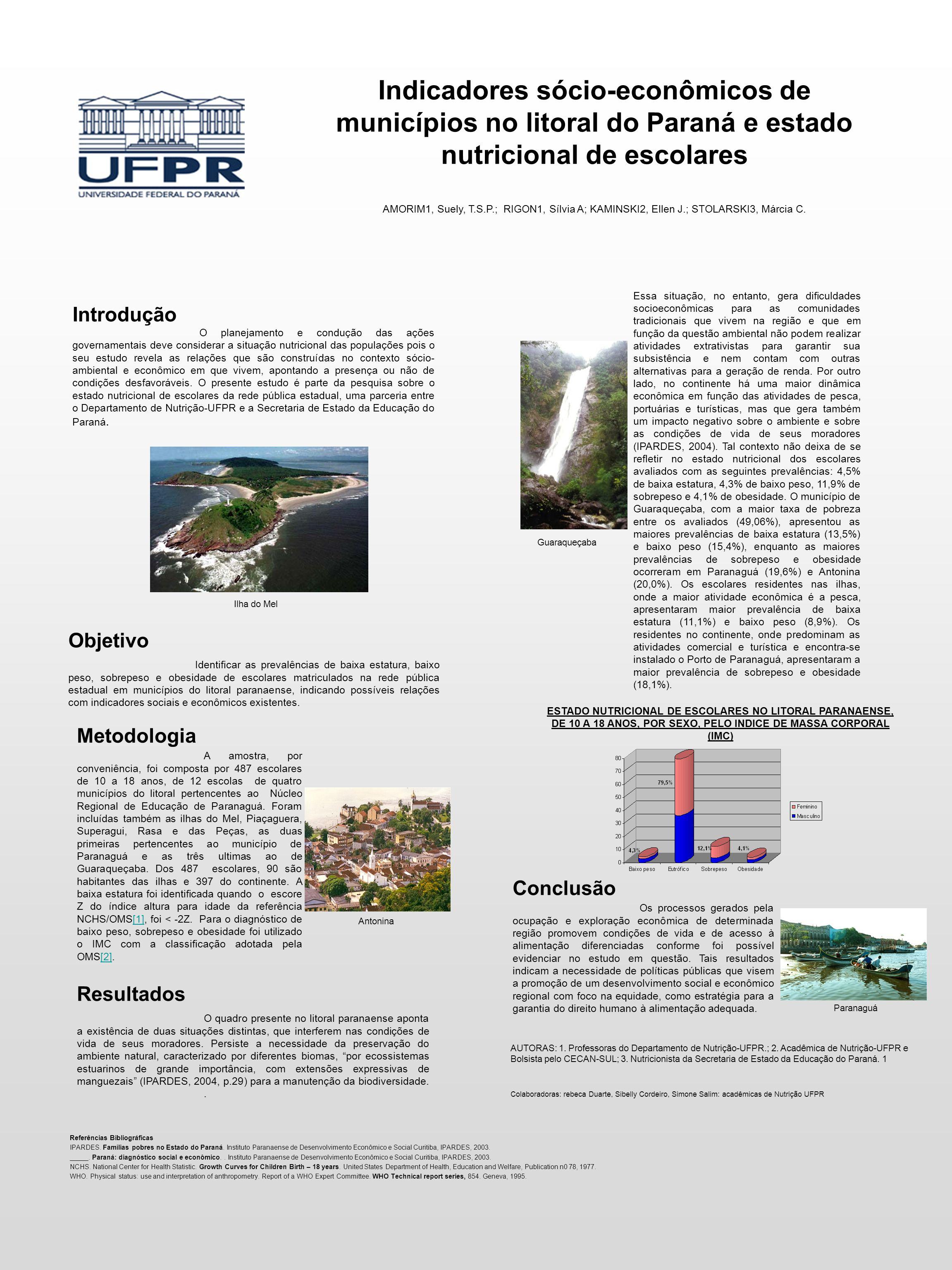 Referências Bibliográficas IPARDES. Famílias pobres no Estado do Paraná. Instituto Paranaense de Desenvolvimento Econômico e Social Curitiba, IPARDES,