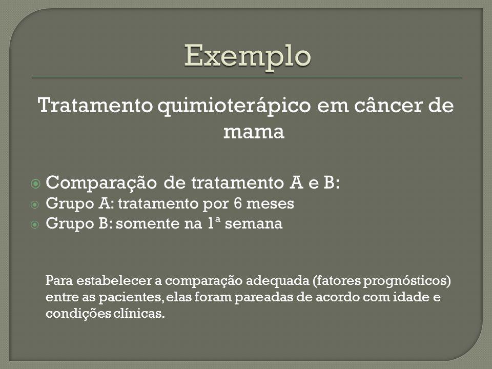 Tratamento quimioterápico em câncer de mama  Comparação de tratamento A e B:  Grupo A: tratamento por 6 meses  Grupo B: somente na 1ª semana Para e