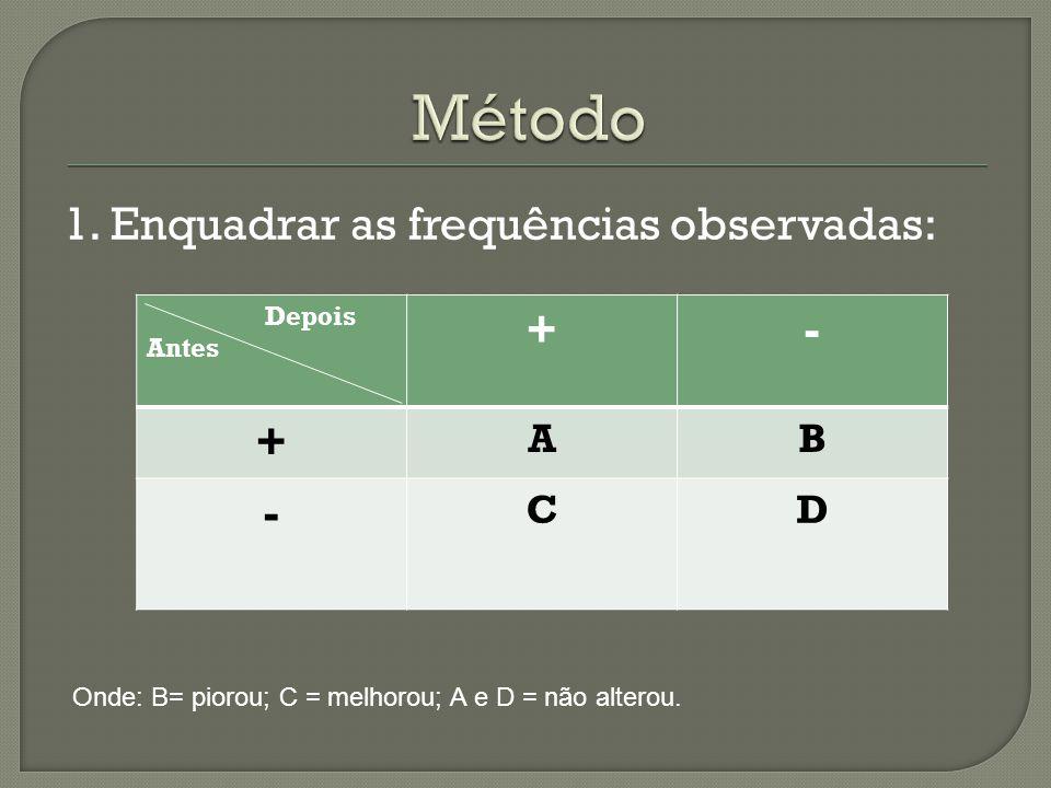 1. Enquadrar as frequências observadas: Depois Antes +- + AB - CD Onde: B= piorou; C = melhorou; A e D = não alterou.