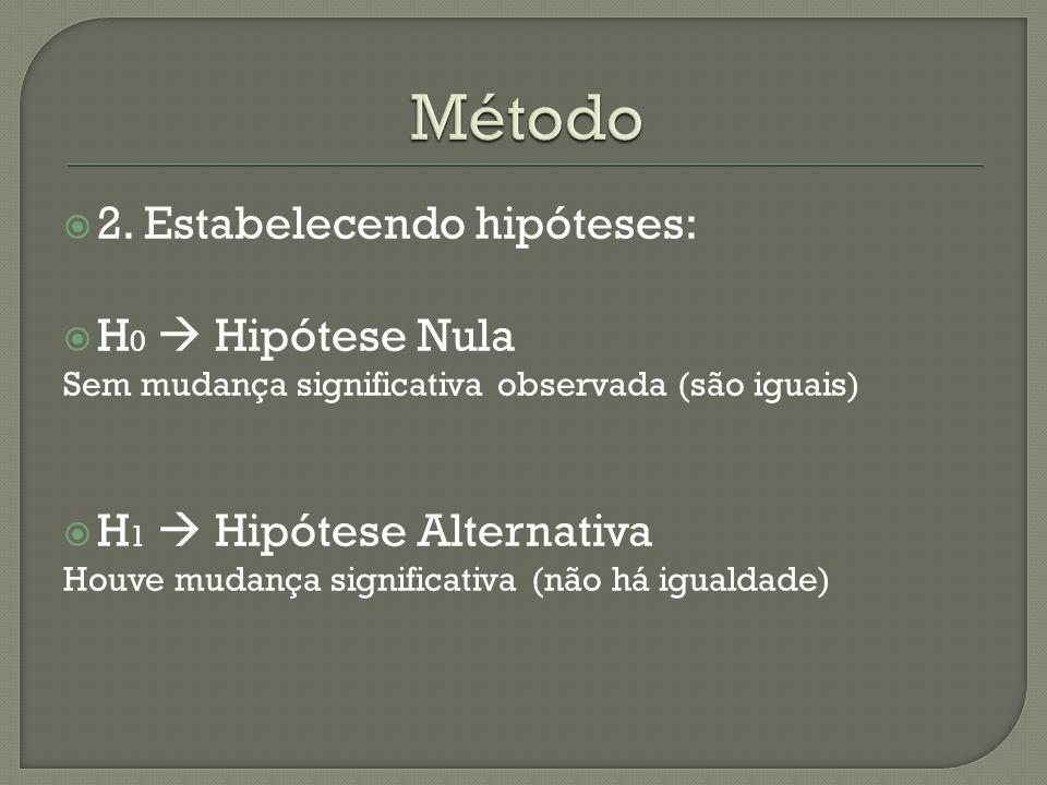  2. Estabelecendo hipóteses:  H 0  Hipótese Nula Sem mudança significativa observada (são iguais)  H 1  Hipótese Alternativa Houve mudança signif