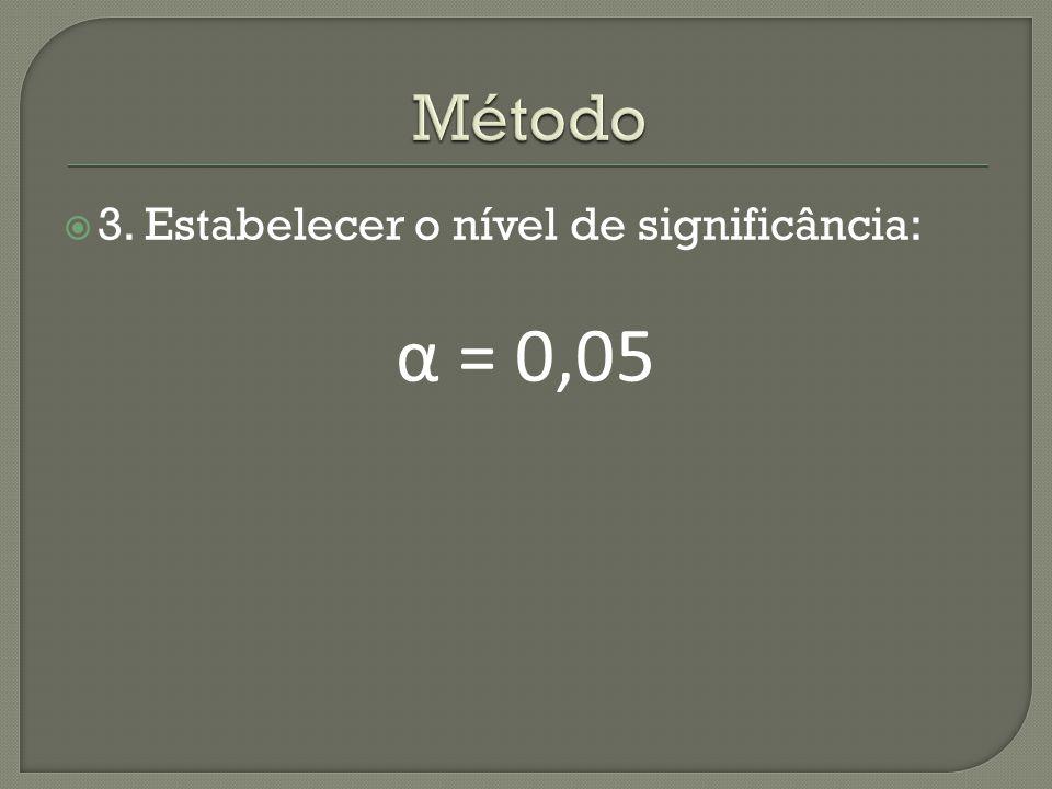  3. Estabelecer o nível de significância: α = 0,05