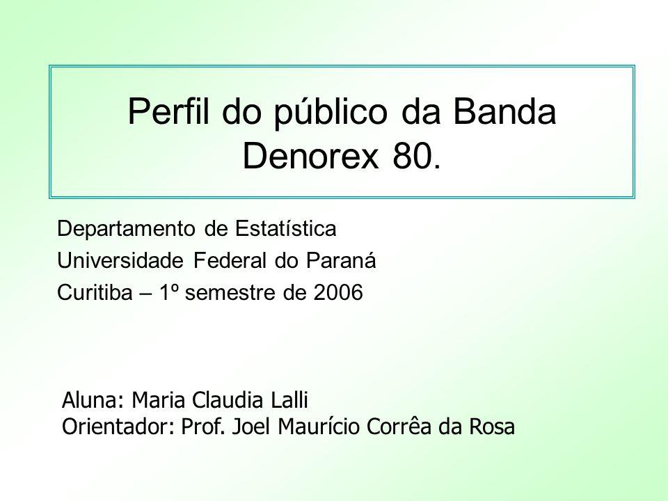 Perfil do público da Banda Denorex 80. Departamento de Estatística Universidade Federal do Paraná Curitiba – 1º semestre de 2006 Aluna: Maria Claudia