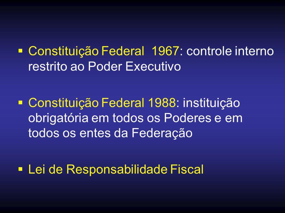  Constituição Federal 1967: controle interno restrito ao Poder Executivo  Constituição Federal 1988: instituição obrigatória em todos os Poderes e e