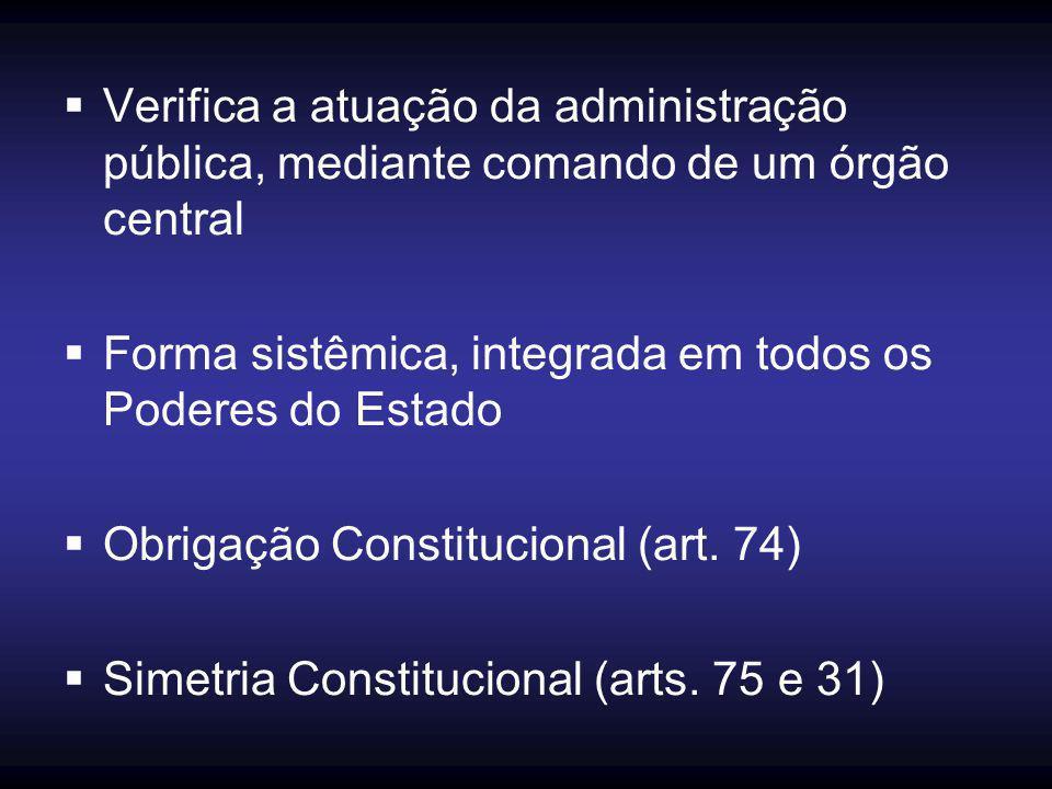  Verifica a atuação da administração pública, mediante comando de um órgão central  Forma sistêmica, integrada em todos os Poderes do Estado  Obrig