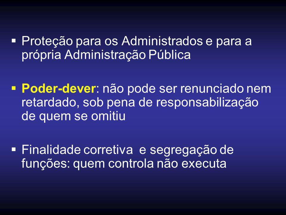  Proteção para os Administrados e para a própria Administração Pública  Poder-dever: não pode ser renunciado nem retardado, sob pena de responsabili