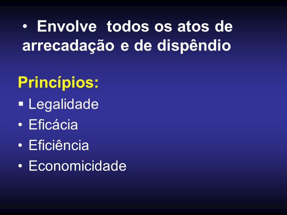 Envolve todos os atos de arrecadação e de dispêndio Princípios:  Legalidade Eficácia Eficiência Economicidade