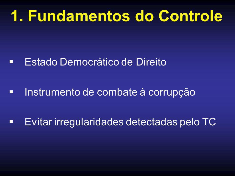 1. Fundamentos do Controle  Estado Democrático de Direito  Instrumento de combate à corrupção  Evitar irregularidades detectadas pelo TC