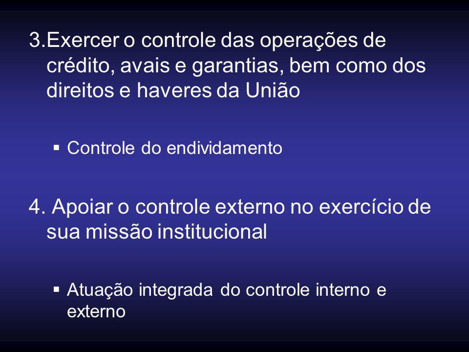 3.Exercer o controle das operações de crédito, avais e garantias, bem como dos direitos e haveres da União  Controle do endividamento 4. Apoiar o con