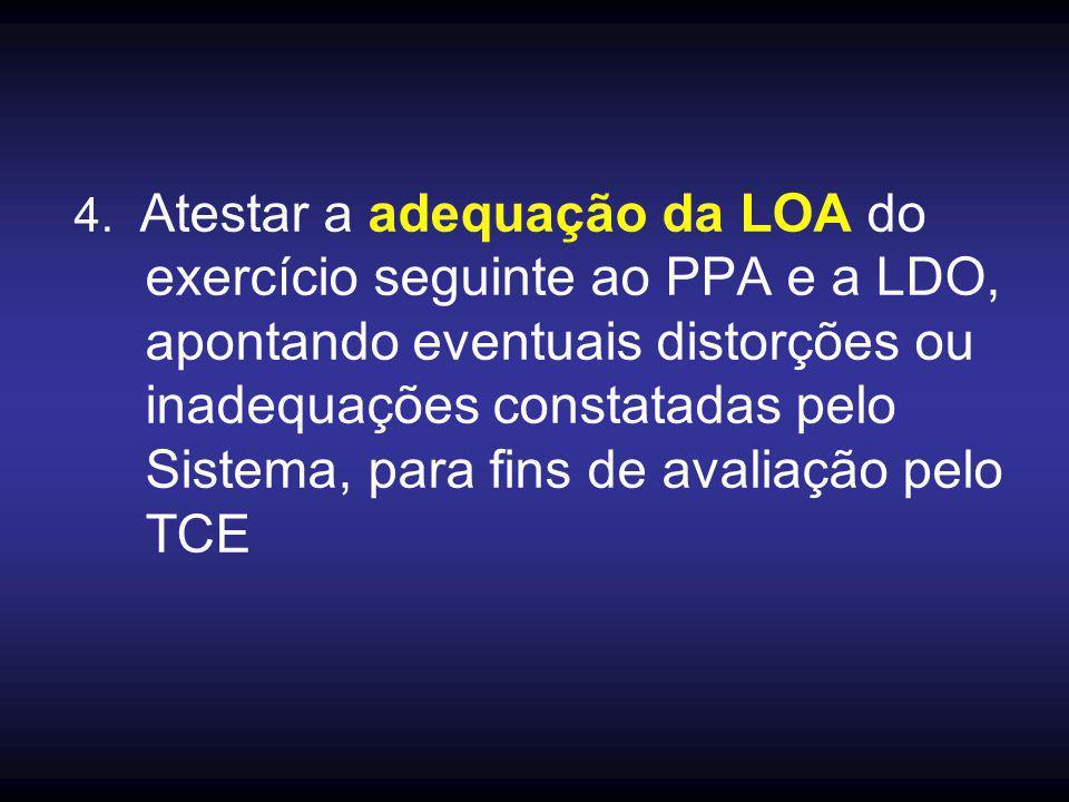 4. Atestar a adequação da LOA do exercício seguinte ao PPA e a LDO, apontando eventuais distorções ou inadequações constatadas pelo Sistema, para fins