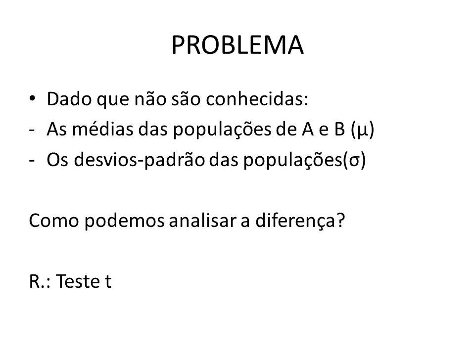 PROBLEMA Dado que não são conhecidas: -As médias das populações de A e B (μ) -Os desvios-padrão das populações(σ) Como podemos analisar a diferença? R