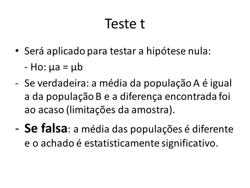 Teste t Será aplicado para testar a hipótese nula: - Ho: μa = μb -Se verdadeira: a média da população A é igual a da população B e a diferença encontrada foi ao acaso (limitações da amostra).