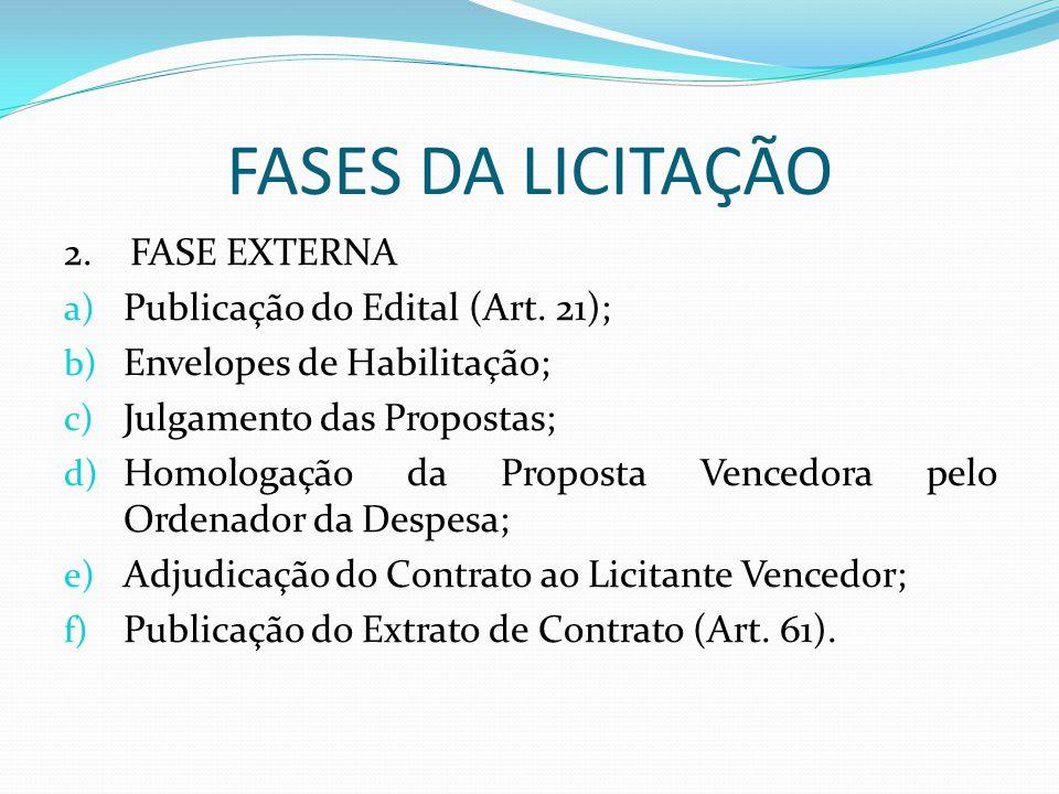 FASES DA LICITAÇÃO 2. FASE EXTERNA a) Publicação do Edital (Art. 21); b) Envelopes de Habilitação; c) Julgamento das Propostas; d) Homologação da Prop