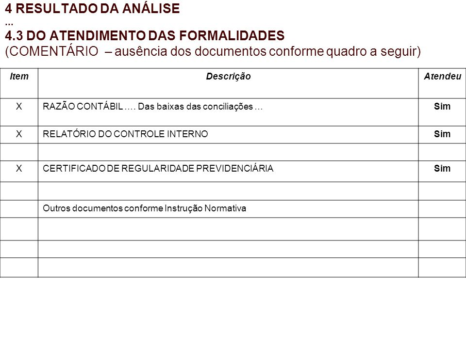 4 RESULTADO DA ANÁLISE... 4.3 DO ATENDIMENTO DAS FORMALIDADES (COMENTÁRIO – ausência dos documentos conforme quadro a seguir) ItemDescriçãoAtendeu XRA