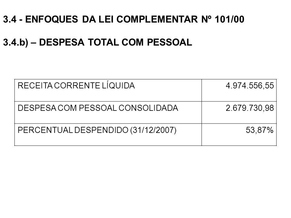 3.4 - ENFOQUES DA LEI COMPLEMENTAR Nº 101/00 3.4.b) – DESPESA TOTAL COM PESSOAL RECEITA CORRENTE LÍQUIDA4.974.556,55 DESPESA COM PESSOAL CONSOLIDADA2.