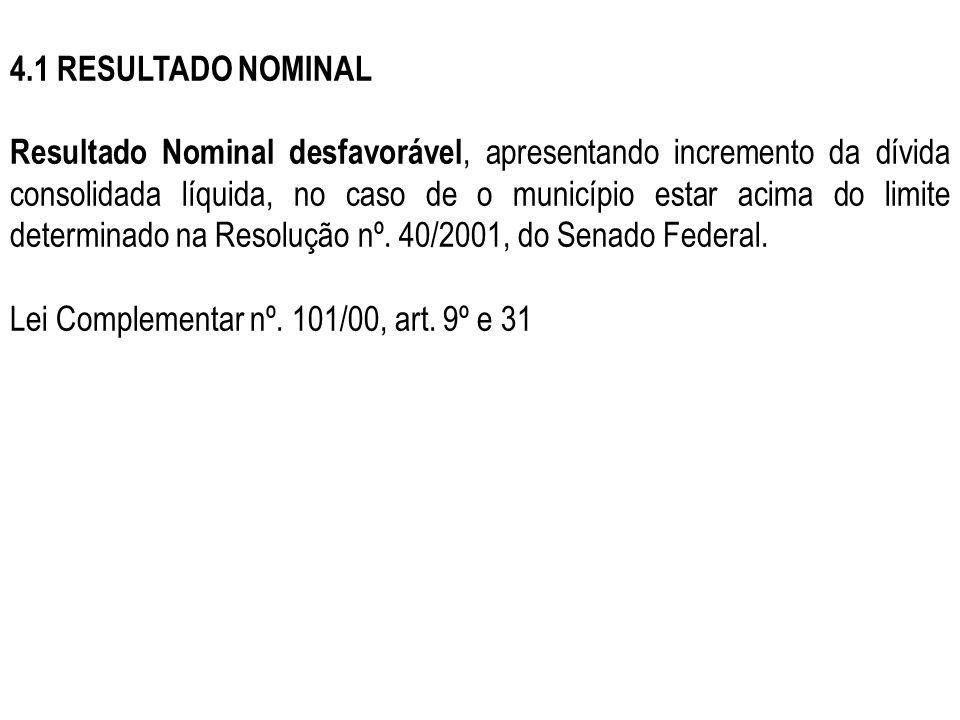 4.1 RESULTADO NOMINAL Resultado Nominal desfavorável, apresentando incremento da dívida consolidada líquida, no caso de o município estar acima do lim