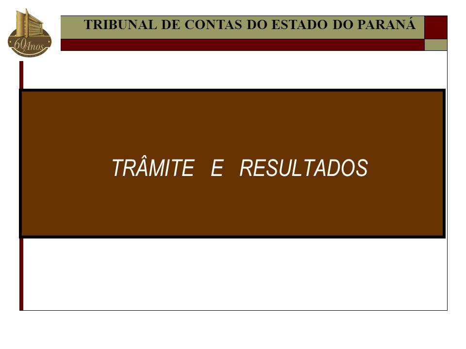 TRÂMITE E RESULTADOS TRIBUNAL DE CONTAS DO ESTADO DO PARANÁ