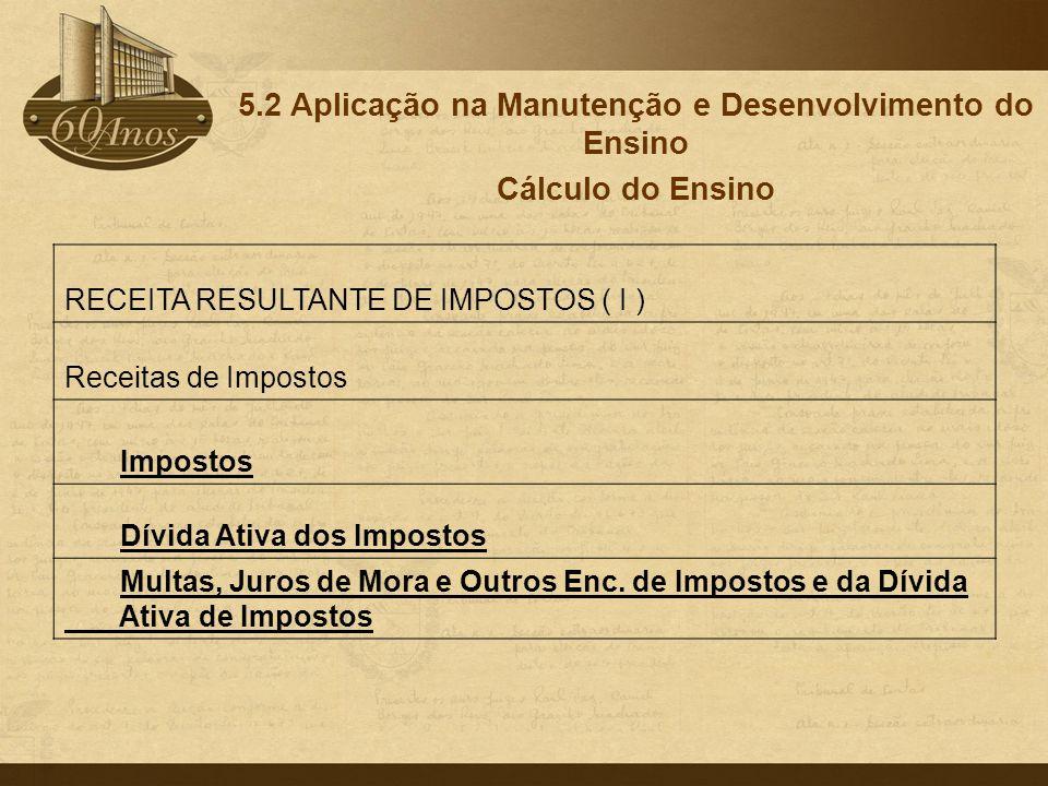 5.2 Aplicação na Manutenção e Desenvolvimento do Ensino Cálculo do Ensino RECEITA RESULTANTE DE IMPOSTOS ( I ) Receitas de Impostos Impostos Dívida At