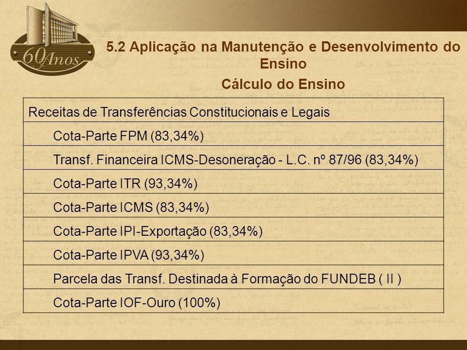 5.2 Aplicação na Manutenção e Desenvolvimento do Ensino Cálculo do Ensino Receitas de Transferências Constitucionais e Legais Cota-Parte FPM (83,34%)