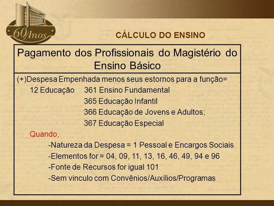 CÁLCULO DO ENSINO Pagamento dos Profissionais do Magistério do Ensino Básico (+)Despesa Empenhada menos seus estornos para a função= 12 Educação 361 E