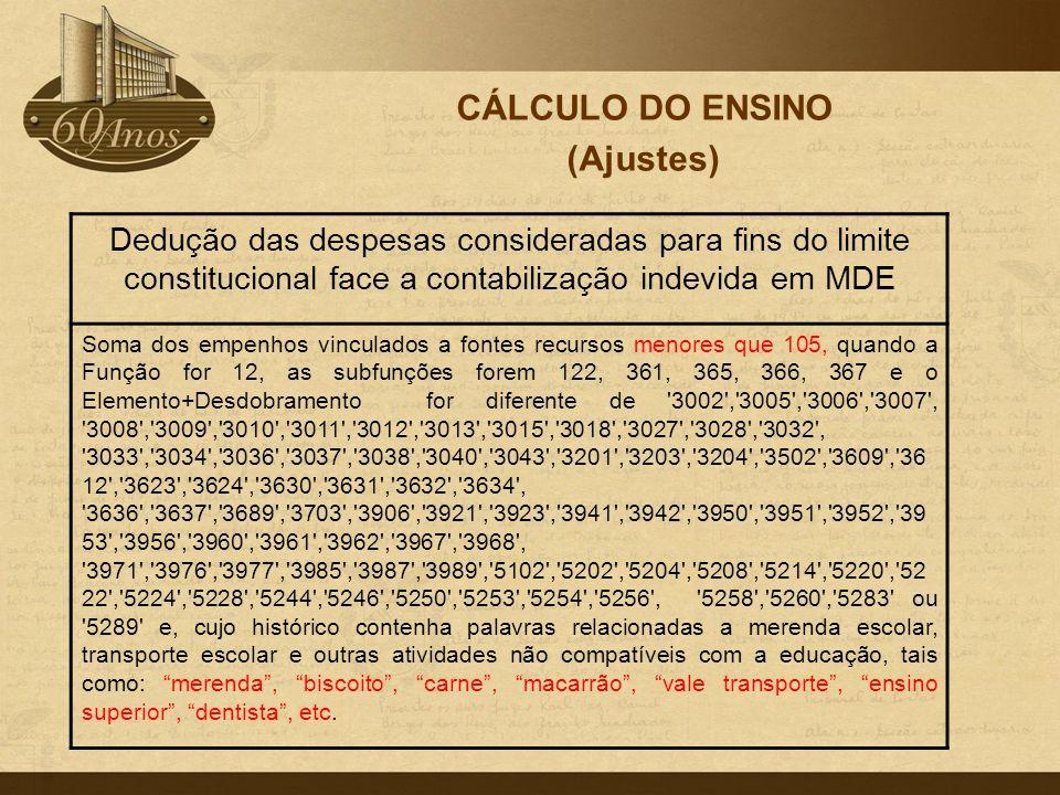 CÁLCULO DO ENSINO (Ajustes) Dedução das despesas consideradas para fins do limite constitucional face a contabilização indevida em MDE Soma dos empenh
