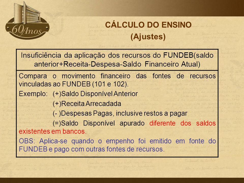 CÁLCULO DO ENSINO (Ajustes) Insuficiência da aplicação dos recursos do FUNDEB(saldo anterior+Receita-Despesa-Saldo Financeiro Atual) Compara o movimen