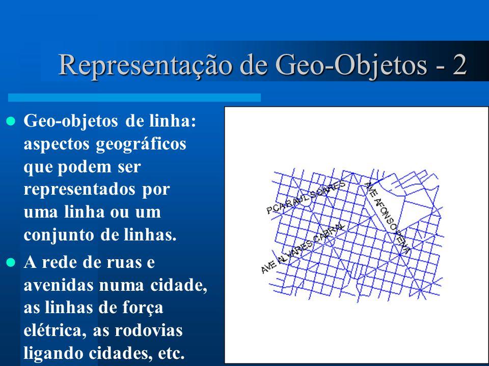 Representação de Geo-Objetos - 2 Geo-objetos de linha: aspectos geográficos que podem ser representados por uma linha ou um conjunto de linhas. A rede