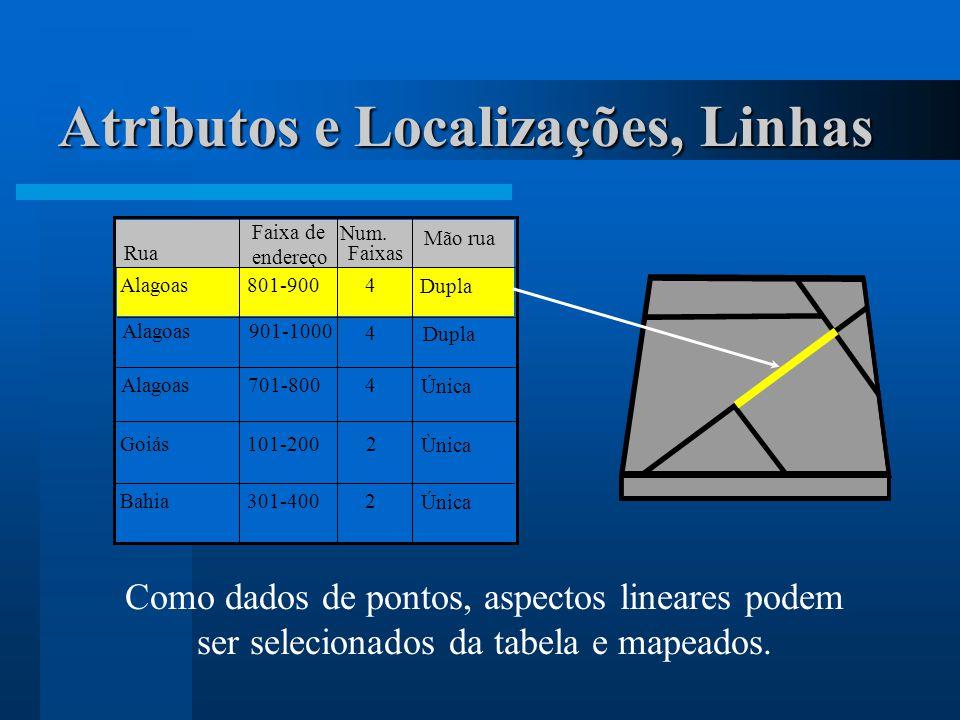 Como dados de pontos, aspectos lineares podem ser selecionados da tabela e mapeados. Rua Faixas Mão rua Alagoas801-900 4 Dupla Alagoas901-1000 4 Dupla