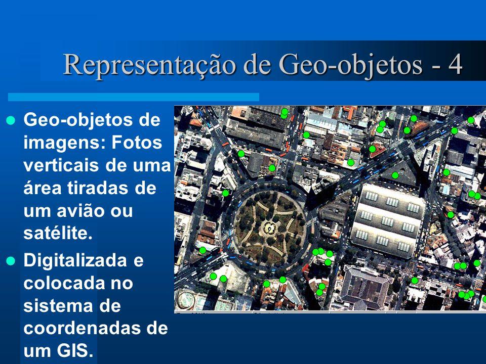 Representação de Geo-objetos - 4 Geo-objetos de imagens: Fotos verticais de uma área tiradas de um avião ou satélite. Digitalizada e colocada no siste