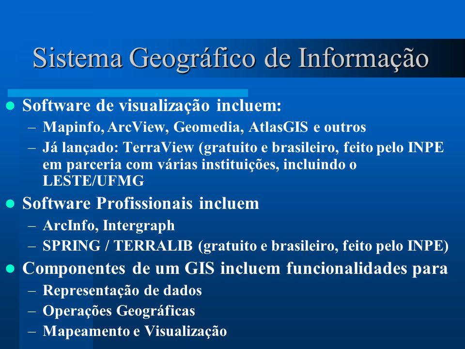 Sistema Geográfico de Informação Software de visualização incluem: –Mapinfo, ArcView, Geomedia, AtlasGIS e outros –Já lançado: TerraView (gratuito e b