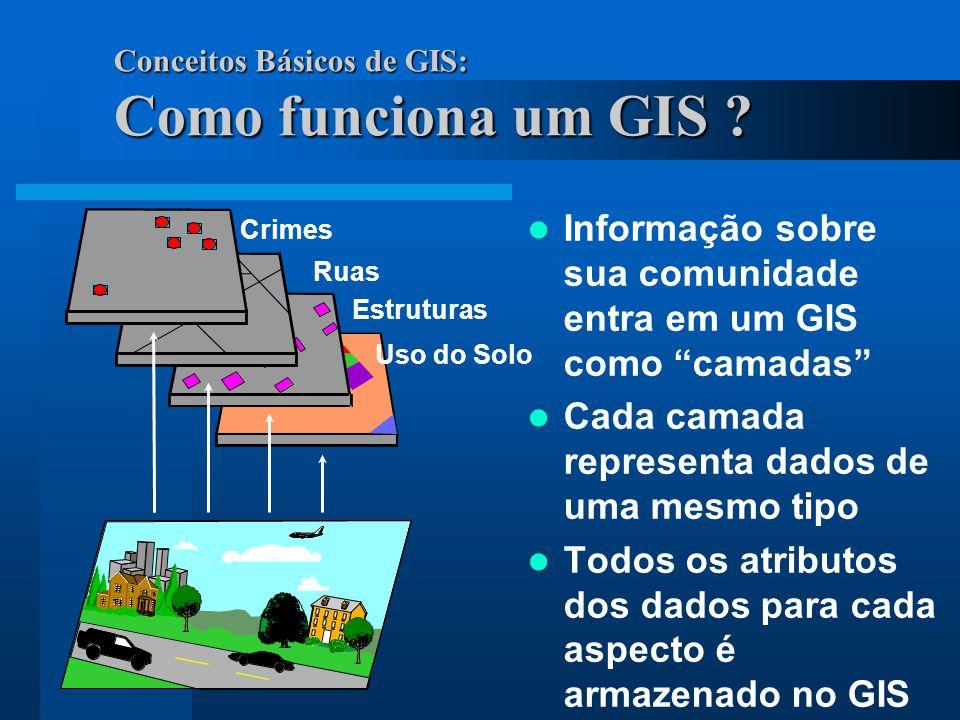 """Uso do Solo Conceitos Básicos de GIS: Como funciona um GIS ? Informação sobre sua comunidade entra em um GIS como """"camadas"""" Cada camada representa dad"""