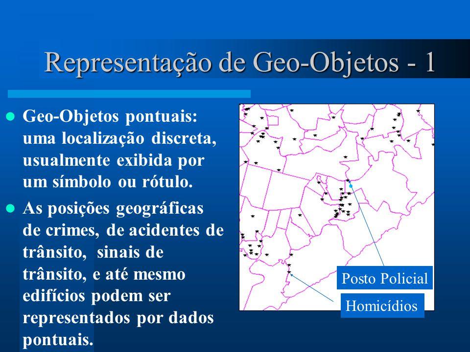 Representação de Geo-Objetos - 1 Geo-Objetos pontuais: uma localização discreta, usualmente exibida por um símbolo ou rótulo. As posições geográficas