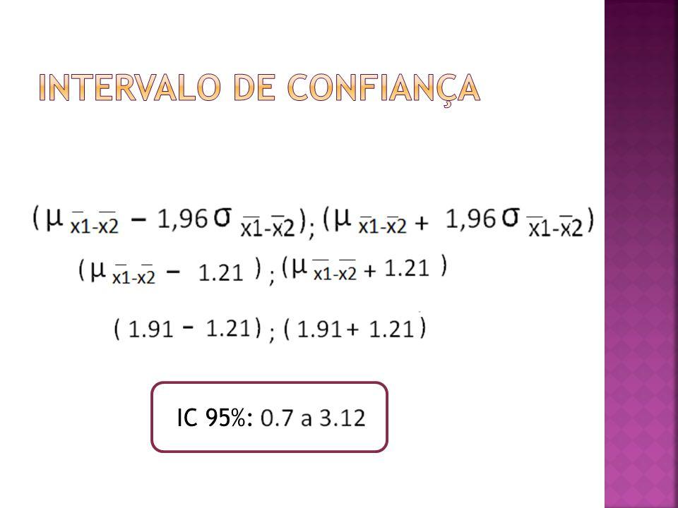IC 95%: