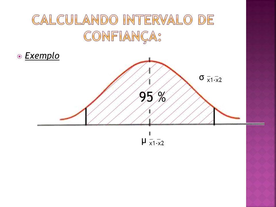 μ x1-x2 σ x1-x2 95 %  Exemplo
