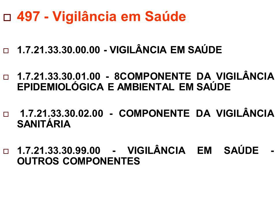  497 - Vigilância em Saúde  1.7.21.33.30.00.00 - VIGILÂNCIA EM SAÚDE  1.7.21.33.30.01.00 - 8COMPONENTE DA VIGILÂNCIA EPIDEMIOLÓGICA E AMBIENTAL EM SAÚDE  1.7.21.33.30.02.00 - COMPONENTE DA VIGILÂNCIA SANITÁRIA  1.7.21.33.30.99.00 - VIGILÂNCIA EM SAÚDE - OUTROS COMPONENTES
